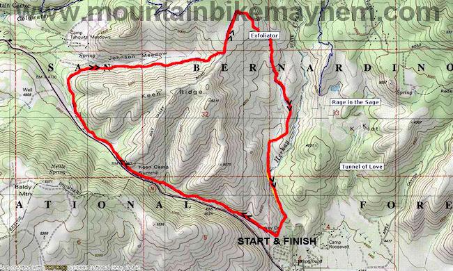 Hurkey Creek Trail